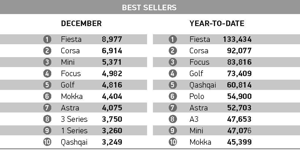 1215 best sellers