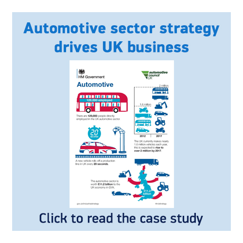 growth strategy for an auto major case study automotive sector Challenges in mergers and acquisitions - tata motors case study - • indian automotive industry in 2004 becoming a leading nbfc in auto-financing industry.