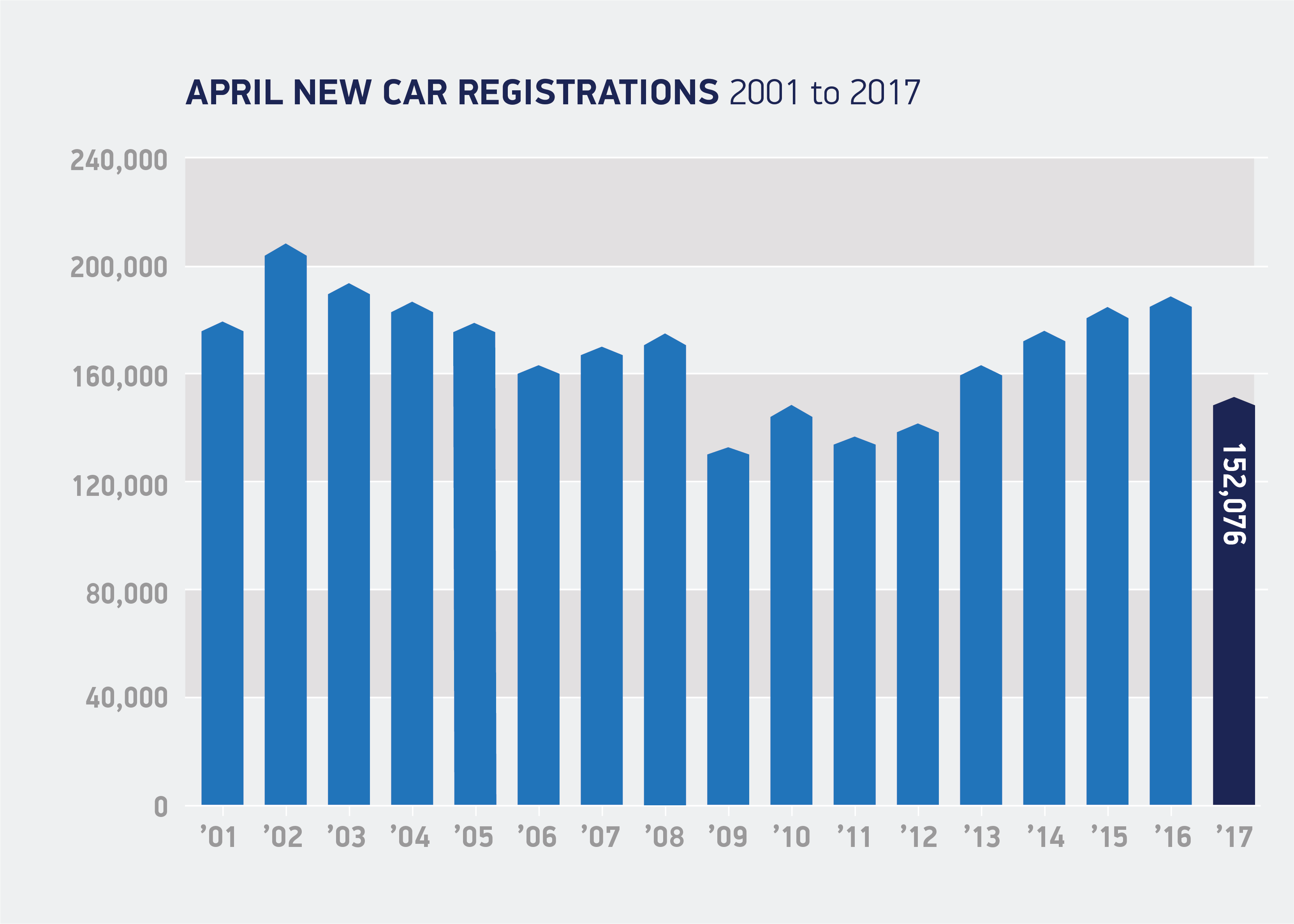 new car release this yearUK new car demand falls in April as new VED rates come into force