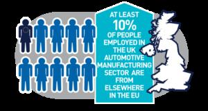 automanuf-employed