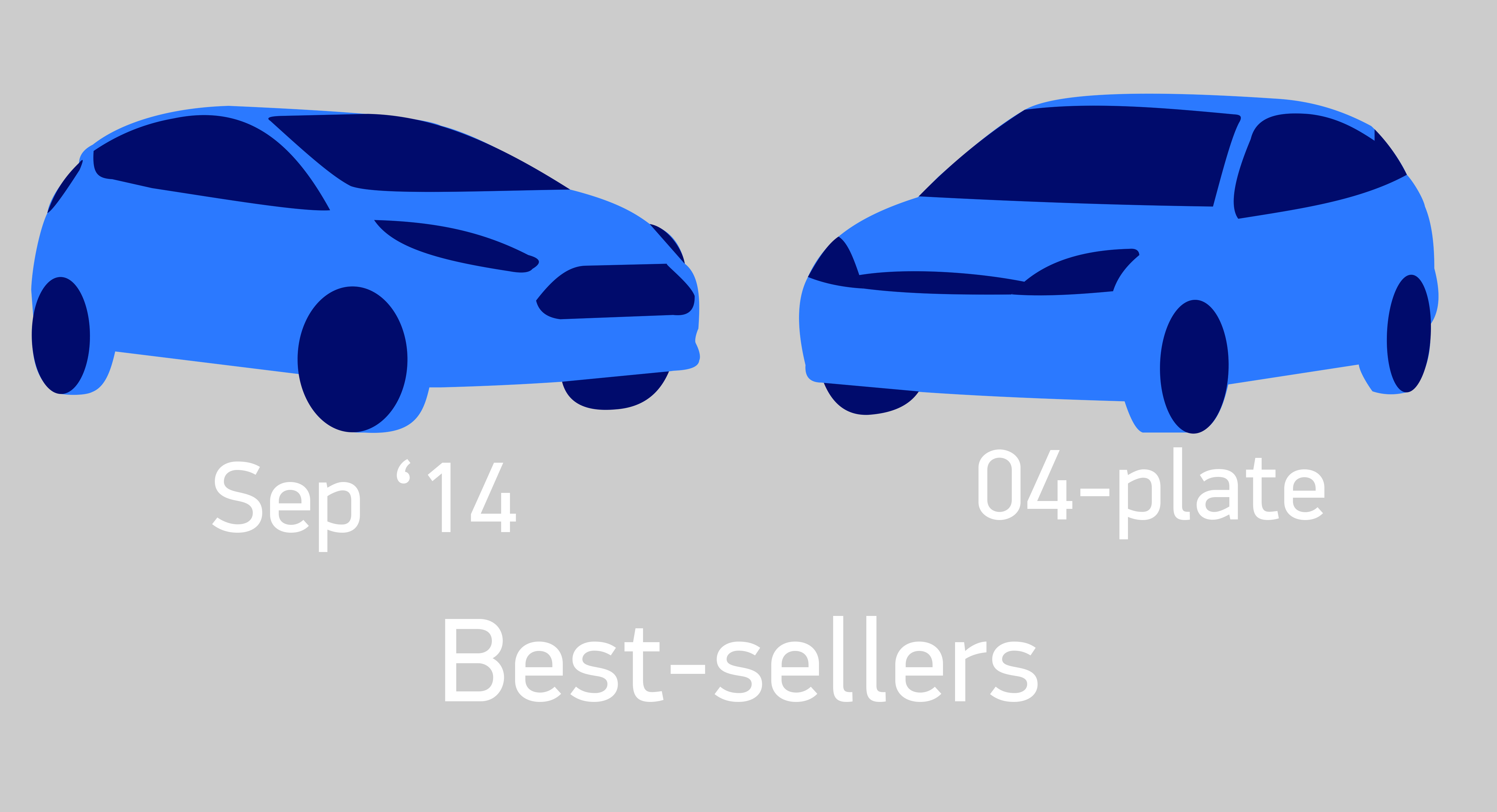 Best-selling cars 04-plate vs 2014