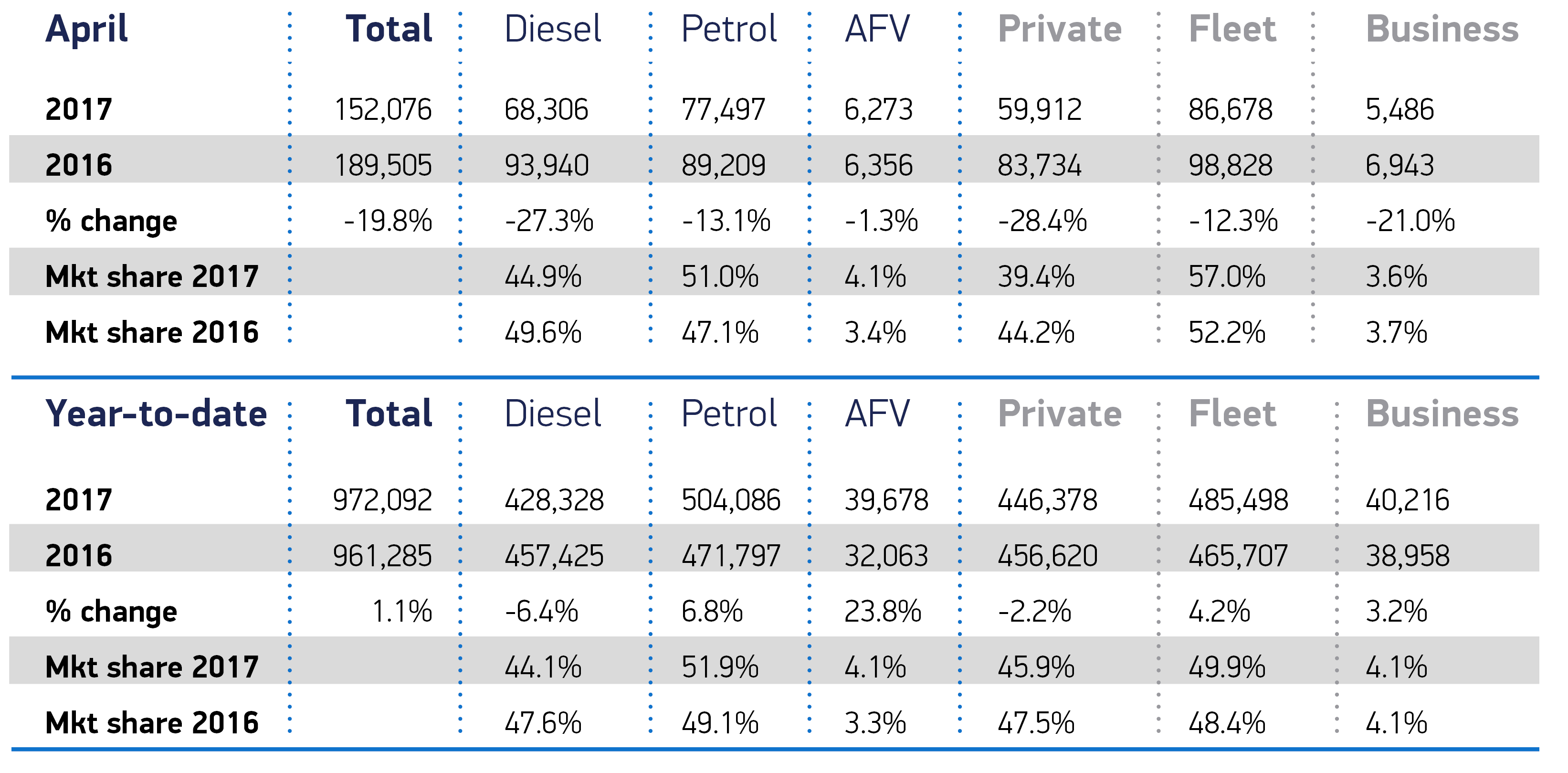 new car releases in worldUK new car demand falls in April as new VED rates come into force