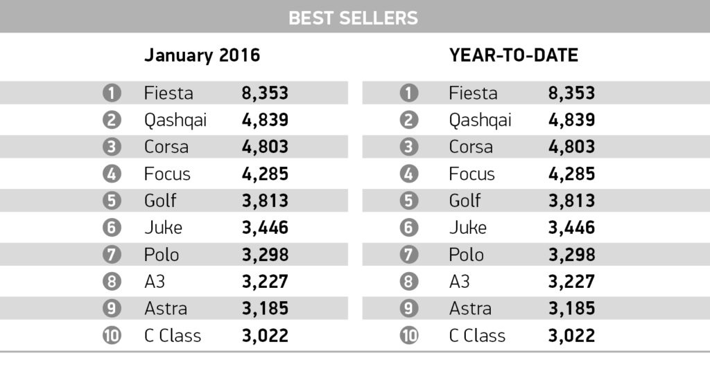 Car Jan_best sellers (2)