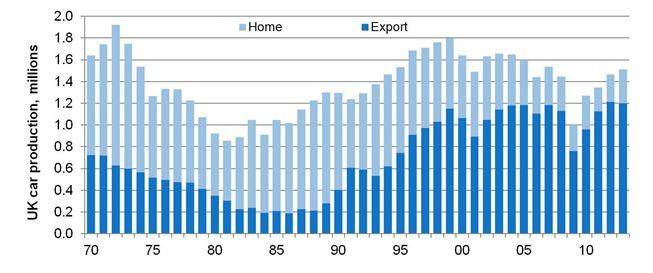 Car Depreciation Graph Uk