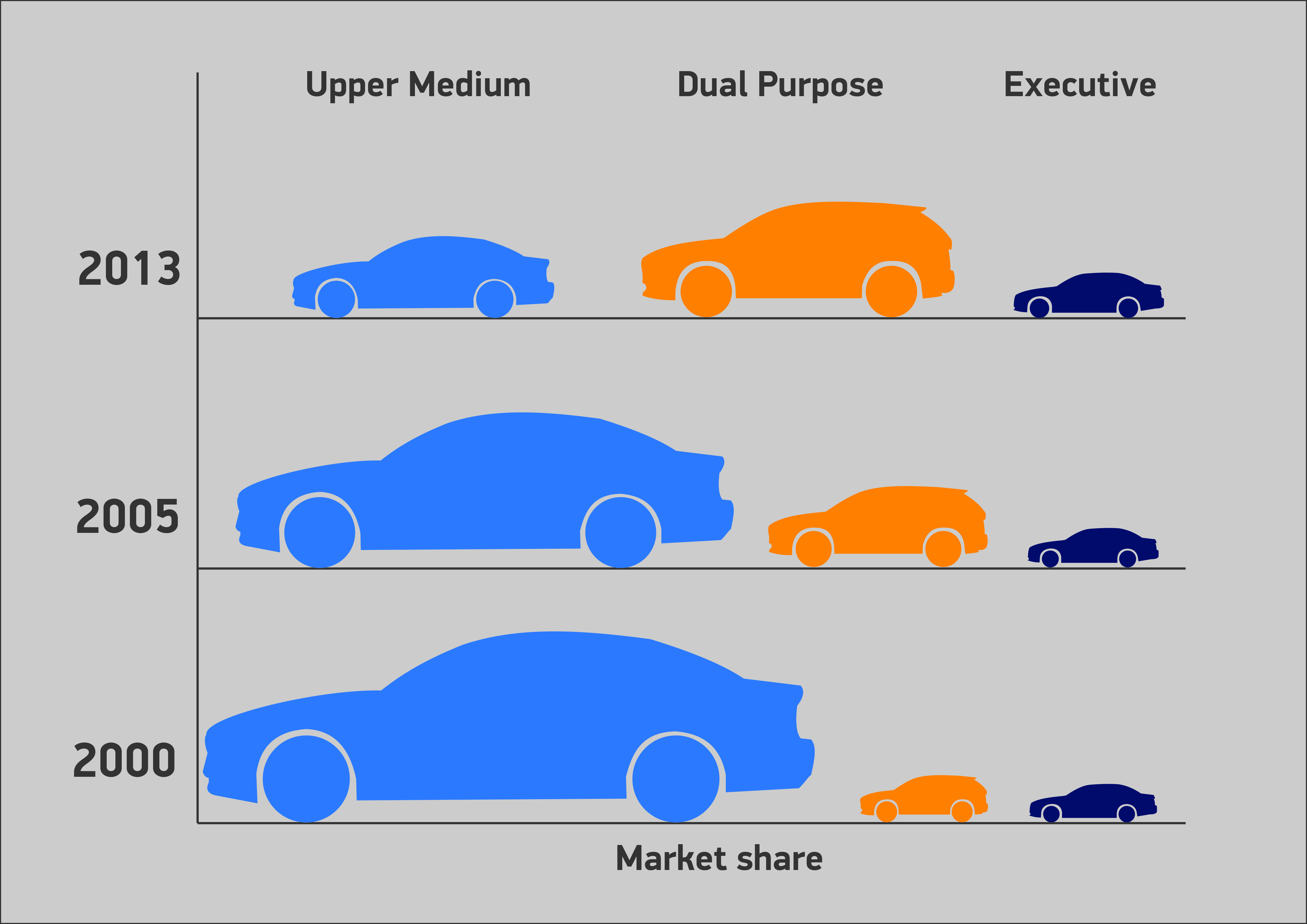 Car Sales Forum Uk