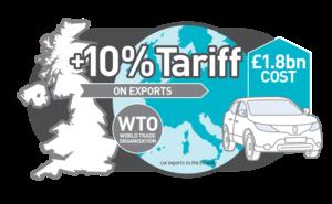 export-tariff