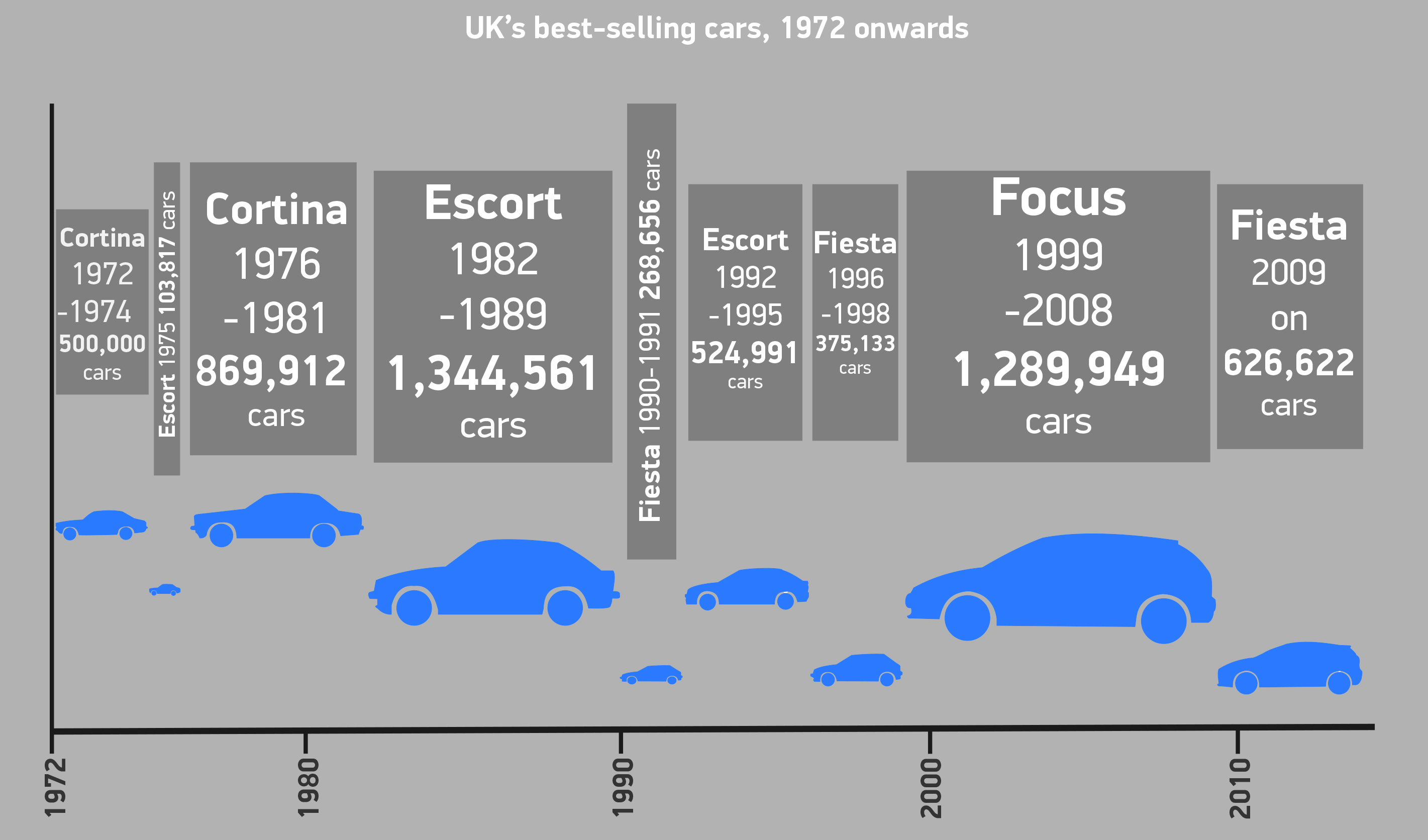 uk car market The uk new car market declined in the first month of the year, according to figures released by the society of motor manufacturers and traders.