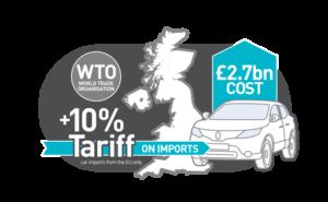 import-tariff
