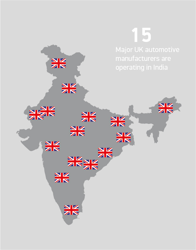 There are already 15 UK automotive companies operating in India ...
