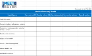 Meet the Buyer commodities