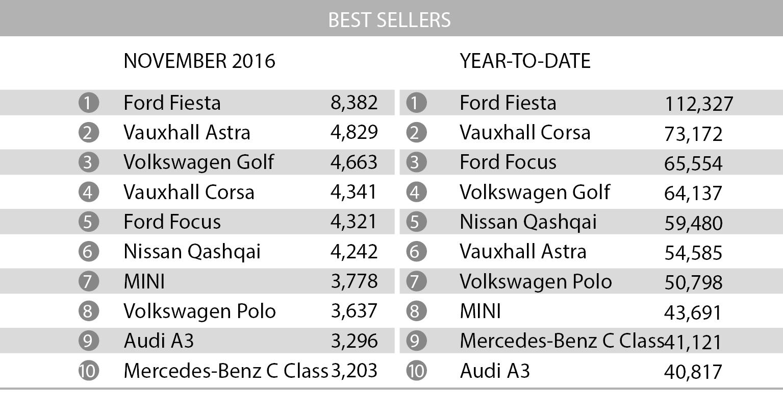 november_best-sellers