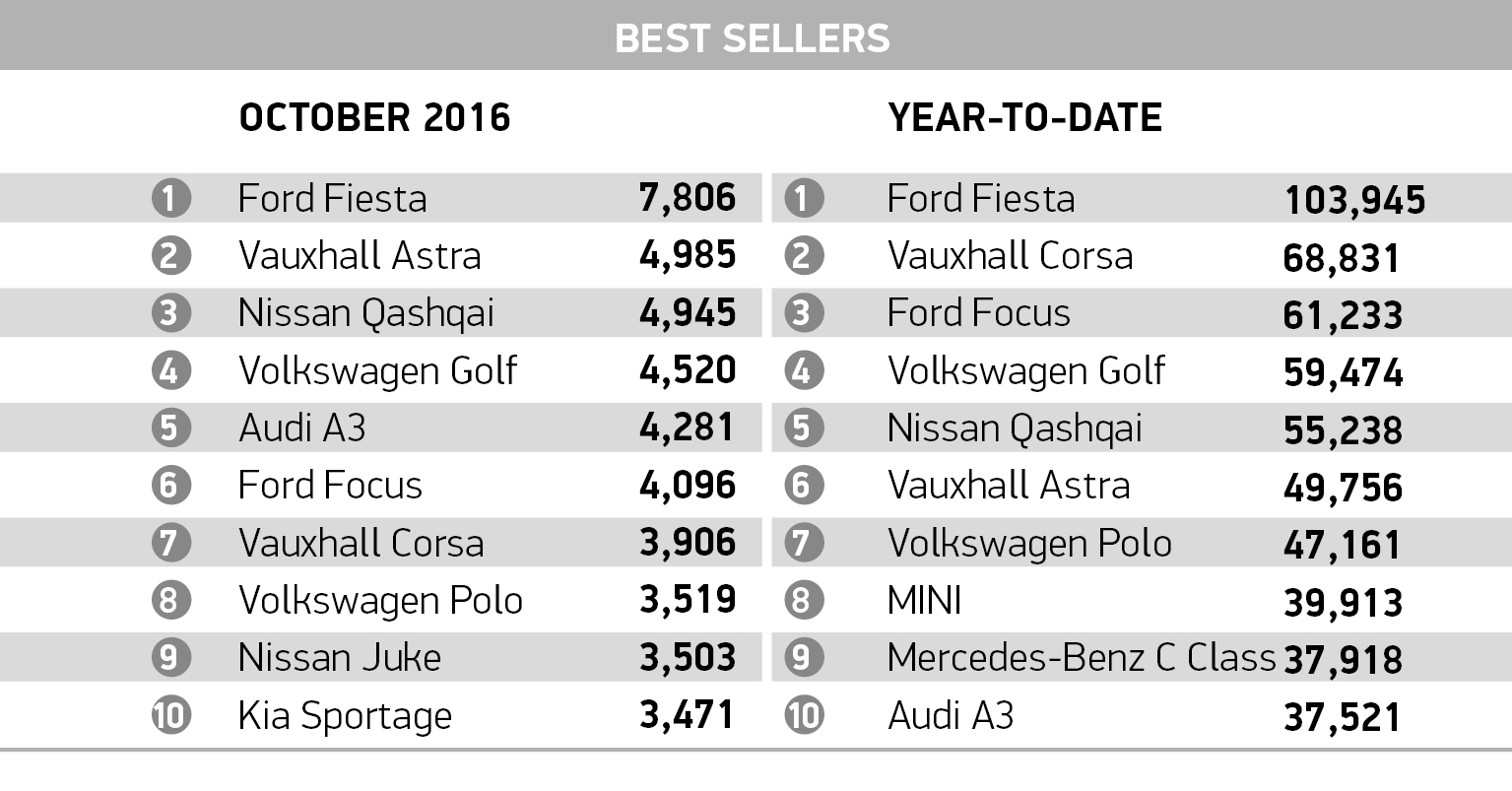 october_best-sellers